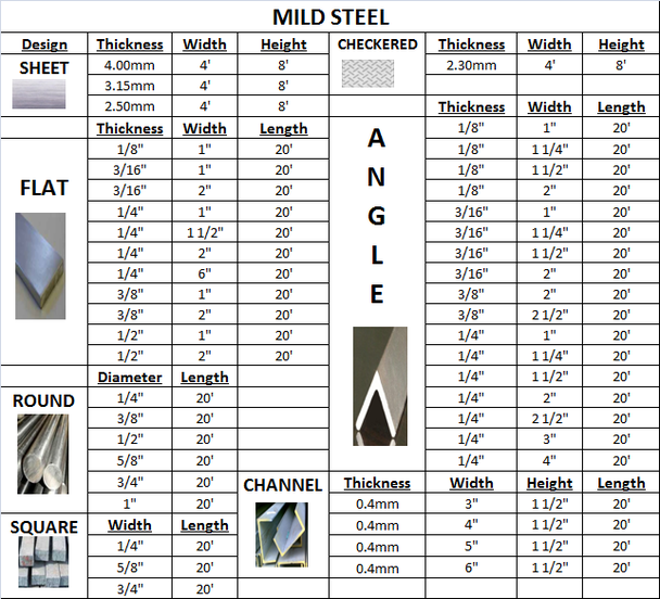 Roof Material List Pictures to Pin PinsDaddy – Material List